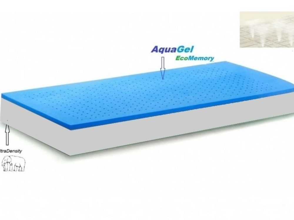 saltea novo memory aquagel airfresh 14+5